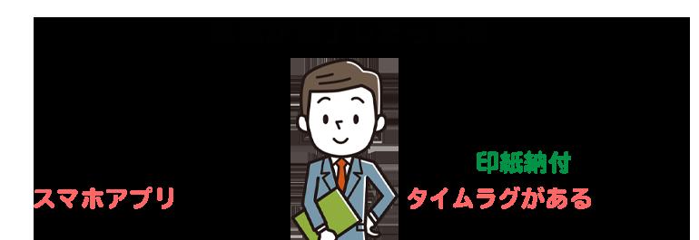手順3)登記・供託オンライン申請システム送信・登録免許税の納付